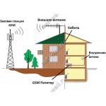 Как усилить сигнал сотовой связи.