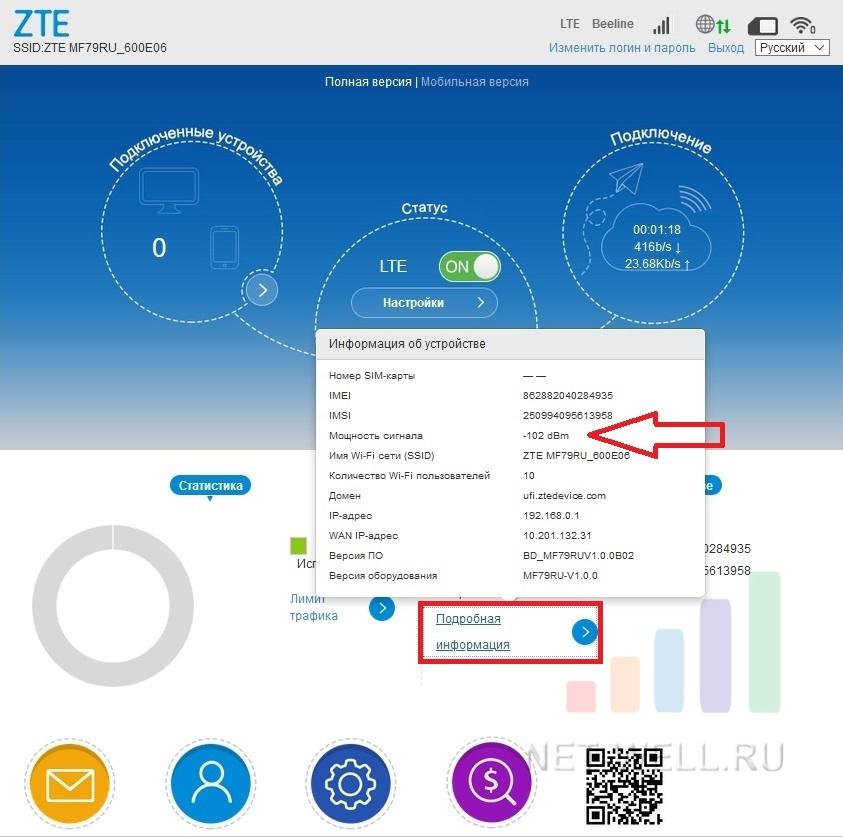 Уровень сигнала RSSI в ZTE 79RU