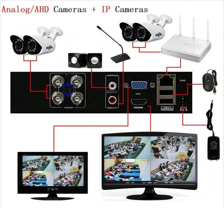 Видеорегистратор аналоговый и цифровой